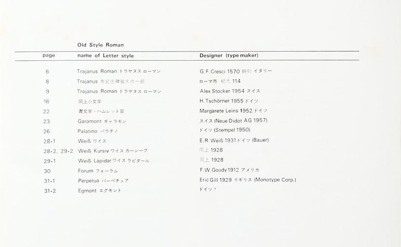 英字システム | 佐藤敬之輔