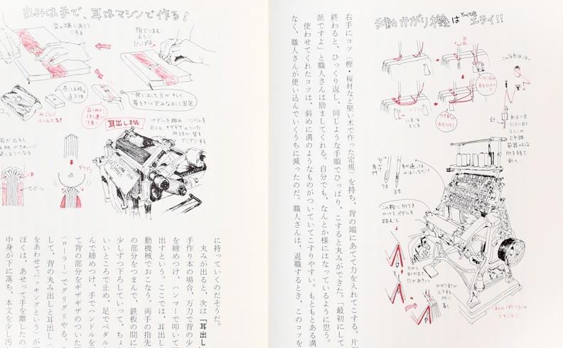 「本」に恋して | 松田哲夫