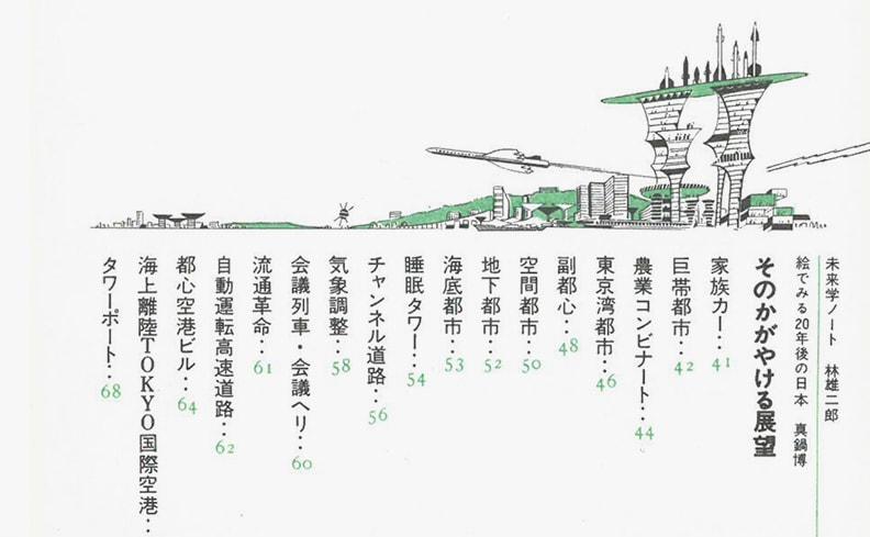絵でみる20年後の日本 | 真鍋博、林雄二郎
