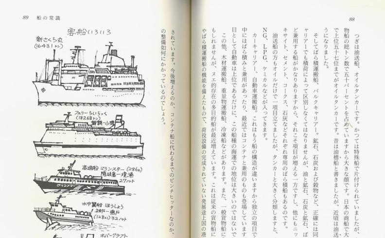 柳原良平の船の博物館