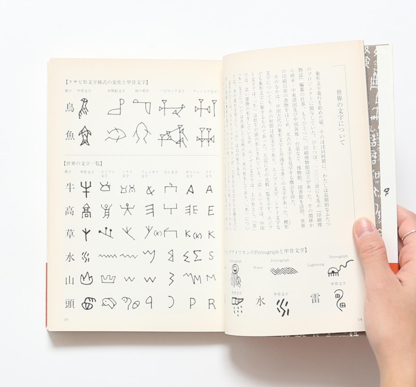 文字 一覧 象形 漢字の成り立ち【象形・指事・会意・形声】まとめ